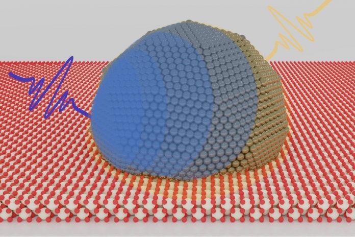 Cnr, schema dell'esperimento su una nanoparticella